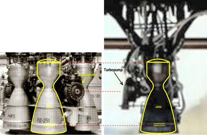 At right is an enlargement of the Hwasong-14 rocket motor, firing on a test stand. Parts of the powerful Russian RD 250/251 rocket motor (left) have been used in the Hwasong-14 motor.