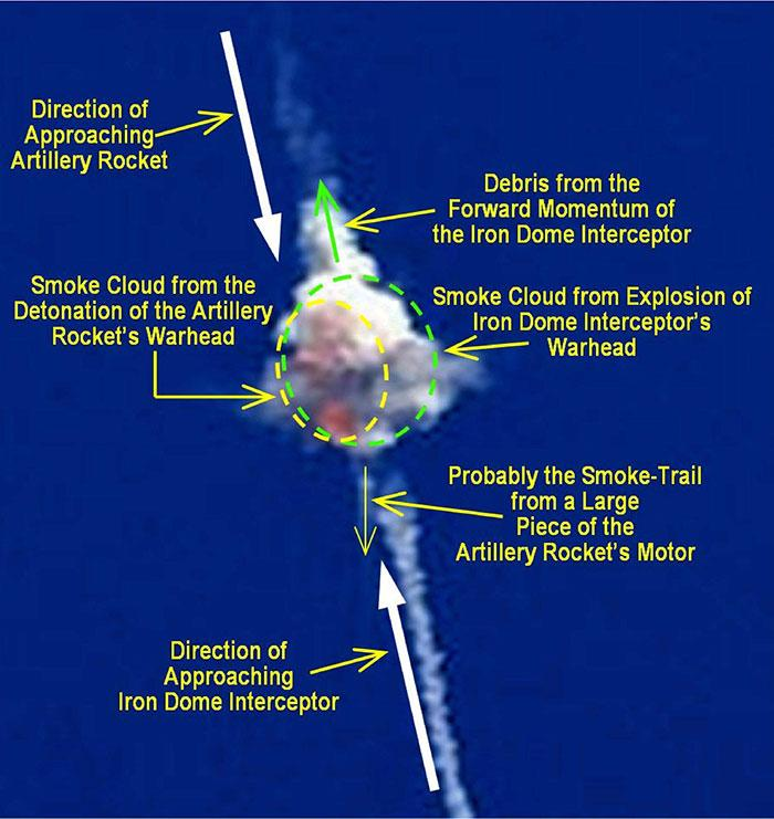 Figure 14. What an Iron Dome hit looks like in the sky.