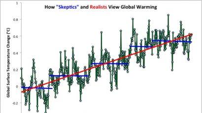 Skeptics_v_Realists.jpg