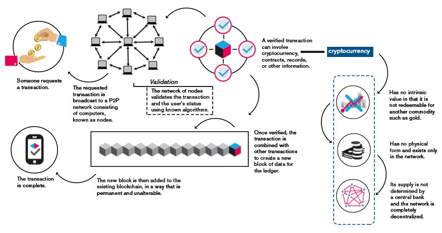 blockchain CS BLK.jpg
