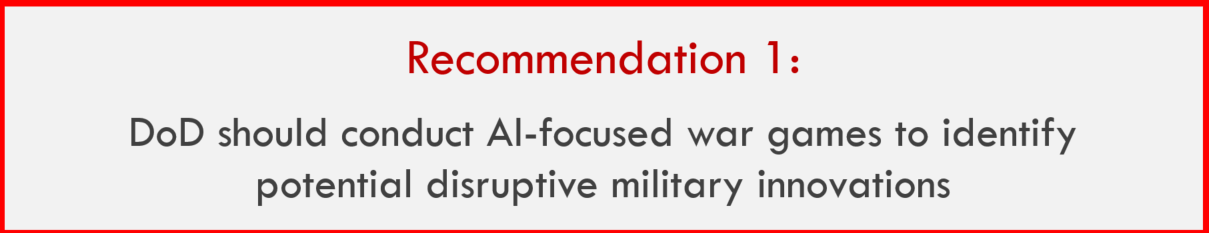 Artificial intelligence and national security - Bulletin of the