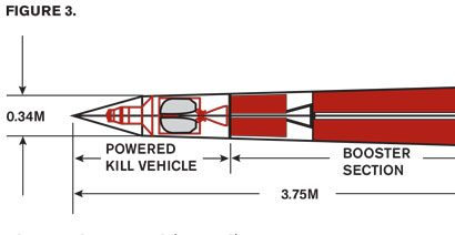A diagram of an interceptor that might be used in a proposed boost-phase missile defense system for use against North Korea.