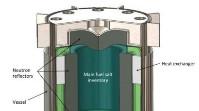 A schematic of TerraPower's Molten Chloride Fast Reactor