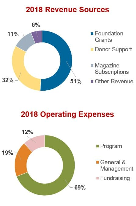 2018RevenueExpenses