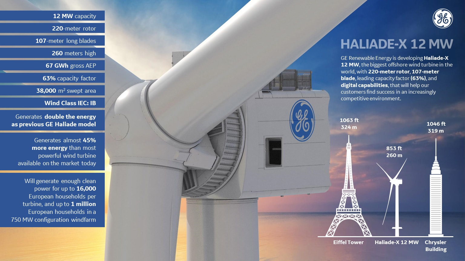 Illustration from GE, showing the planned largest windmill in the world, next to the Eiffel Tower and the Chrysler Building.