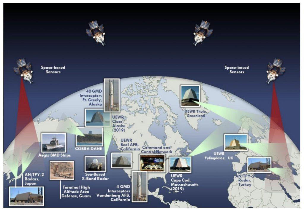 Current homeland missile defense architecture. (UEWR = upgraded early warning radar.)
