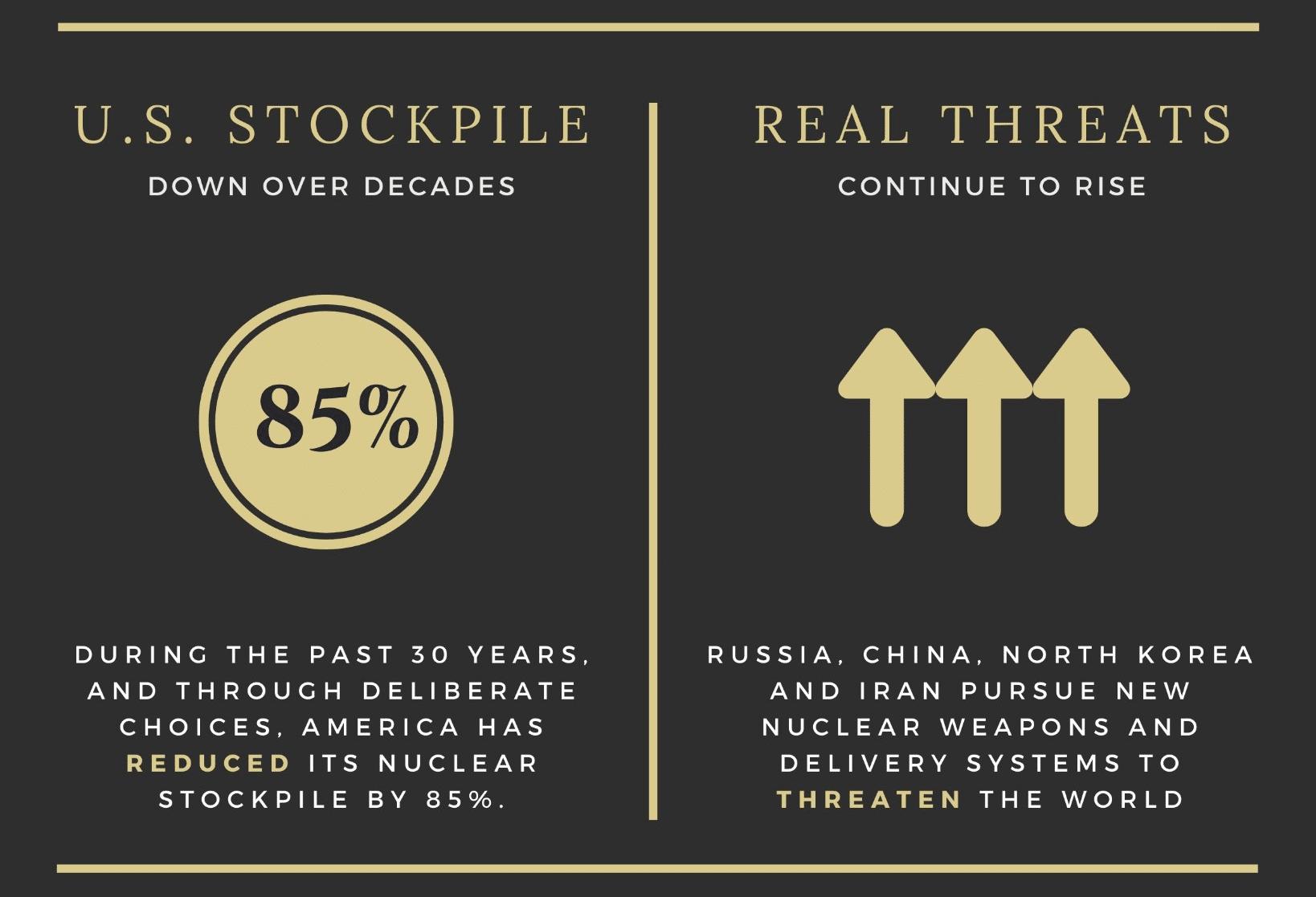 stratcom-infographic-2