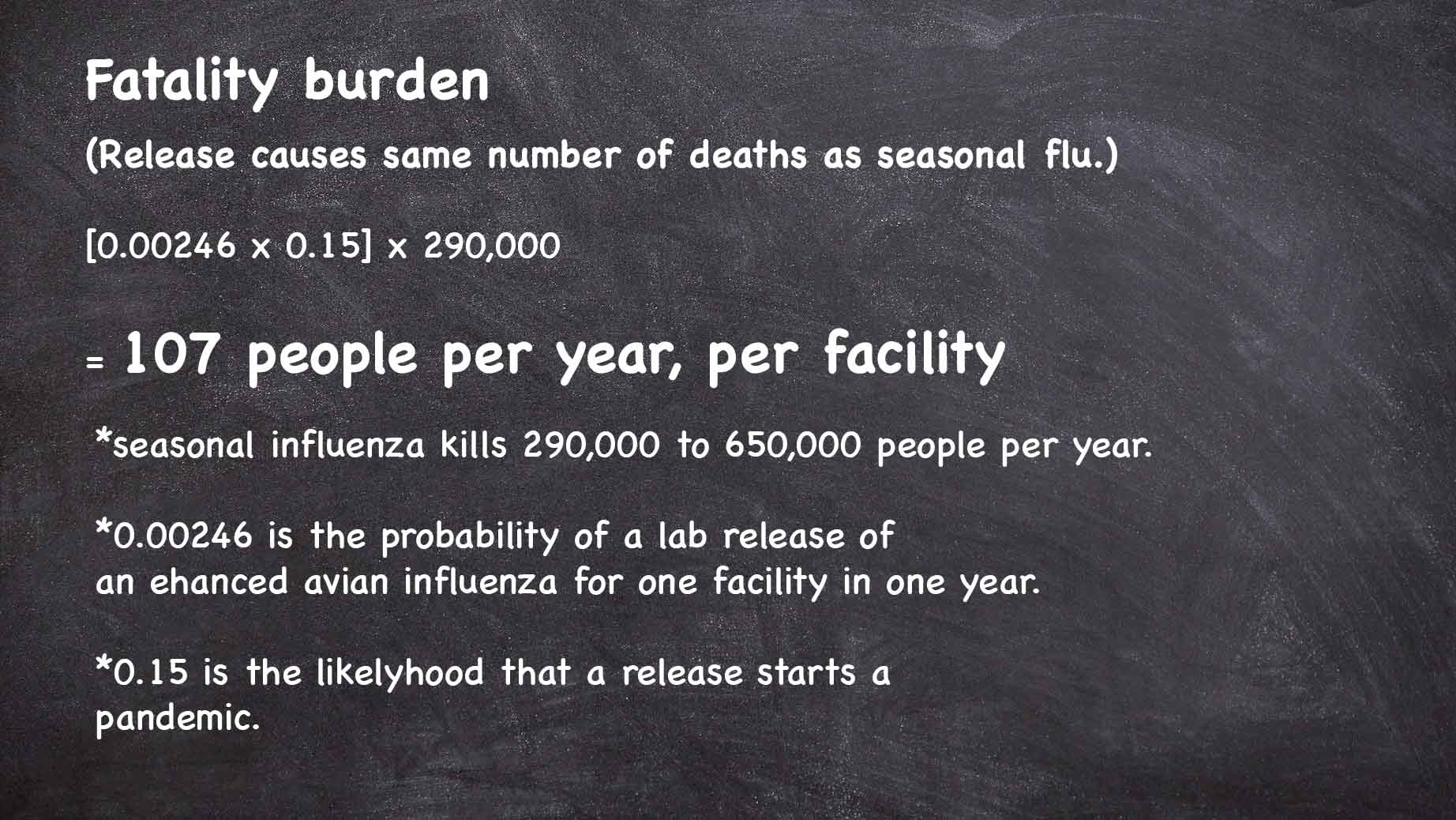 Fatality burden calculation.