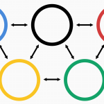 socially distanced olympic rings coronavirus covid-19 vaccine