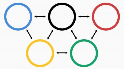 socially distanced olympic rings coronavirus covid-19 vaccine