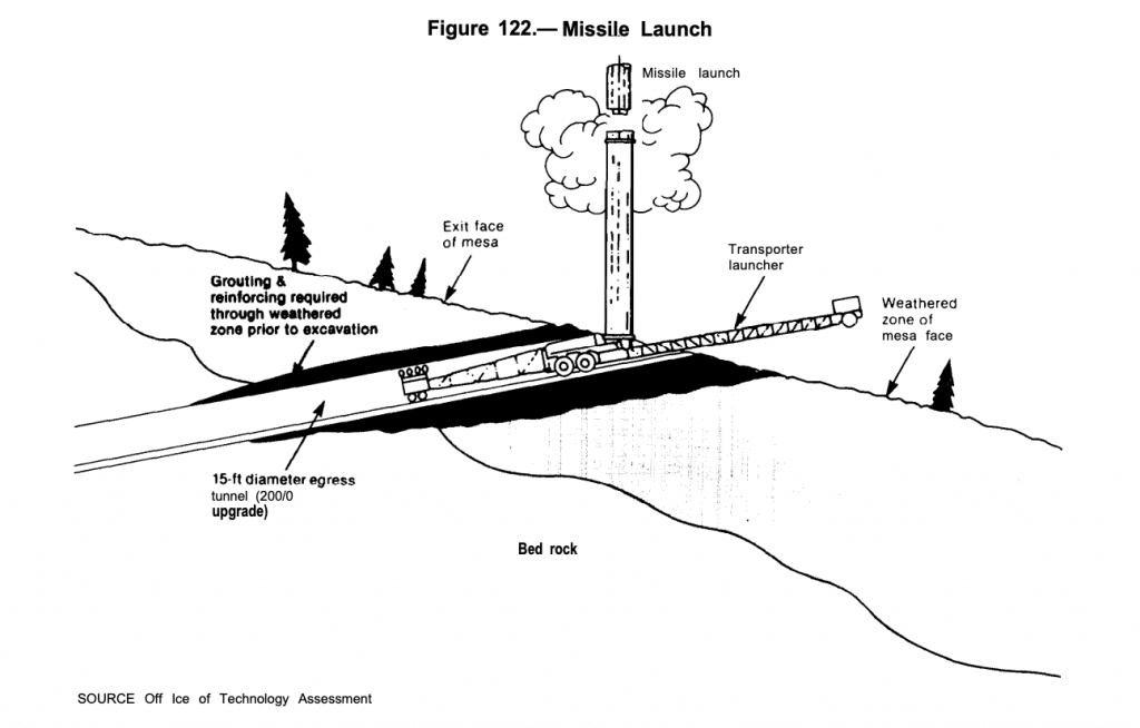 """Detail from a report, """"MX Missile Basing,"""" issued im 1981 by the US Office of Technology Assessment."""