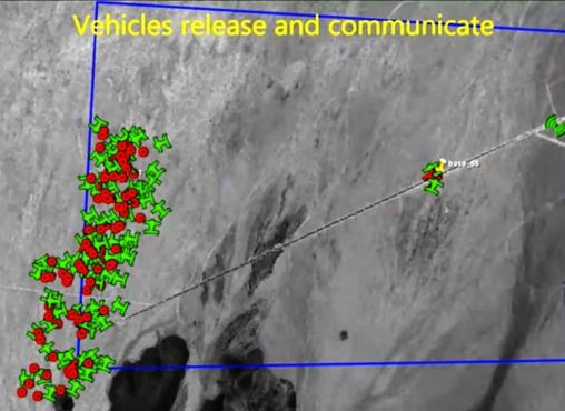 Perdix drone swarm test.