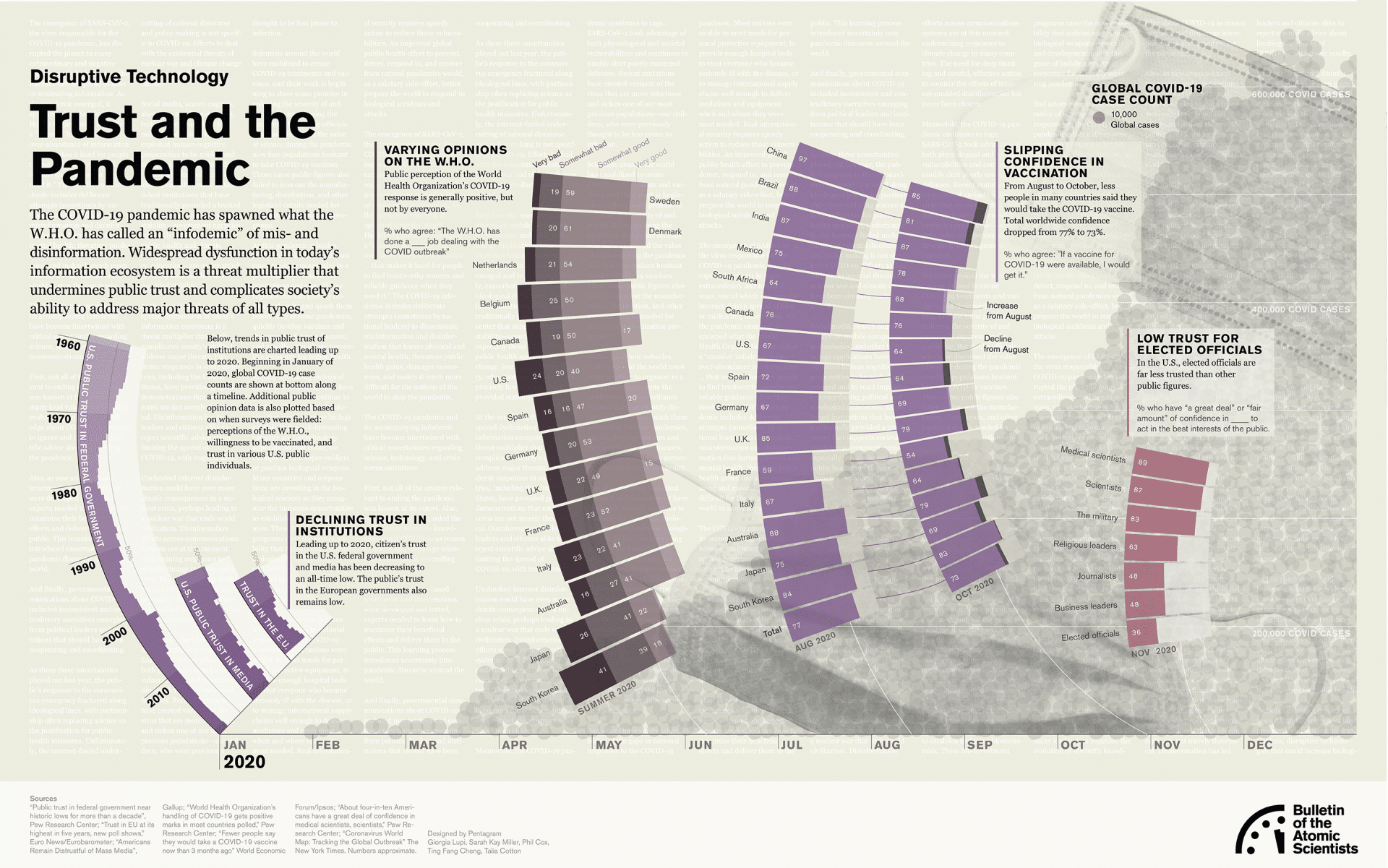 bulletin_infographic_disruptive-technologies-updated